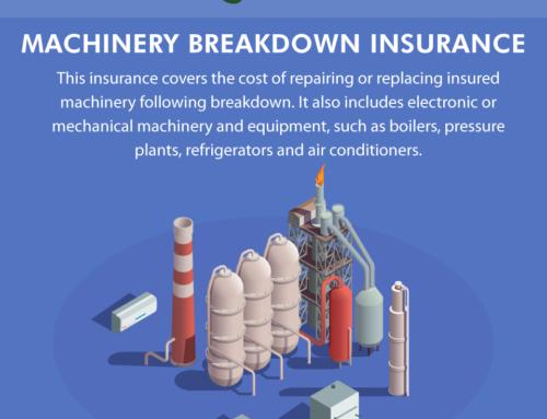 Machine Breakdown Insurance – Your Equipment's Financial Security